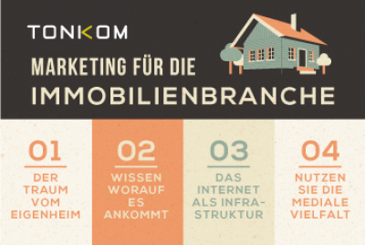 Marketing für die Immobilienbranche
